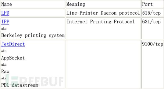 不可忽视的打印机漏洞研究